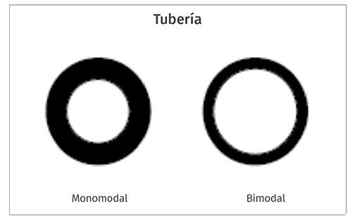 Tubería