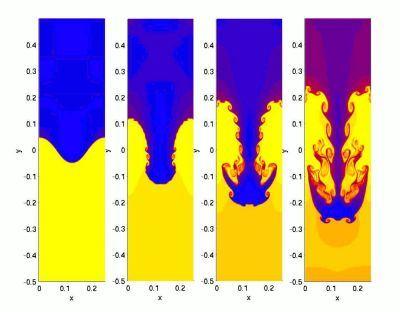 turbulent vs laminar flow