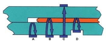 Ultrasound signals